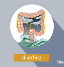 Introduction to diarrhea, and types of diarrhea.