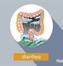 Introduction to diarrhea, and types of diarrhea.