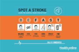 Symptoms of Stroke